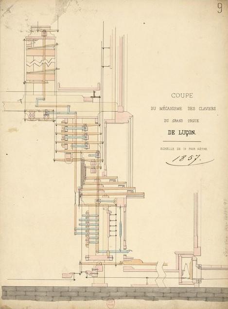 Coupe du mécanisme des claviers du grand orgue de Luçon, par Aristide Cavaillé-Coll, 1857
