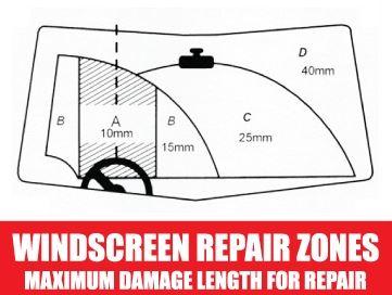 Windscreen Repair Zones