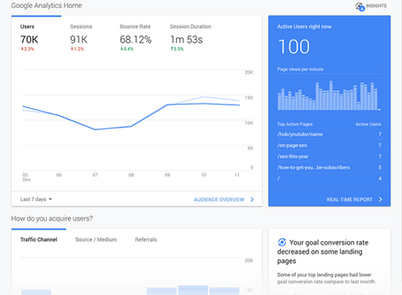 5 Marketing Analytics Tools Every Data Junky Should Check Out