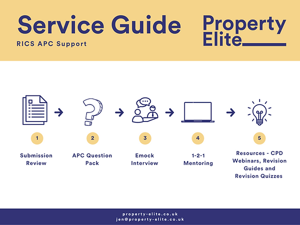 Service Guide.png
