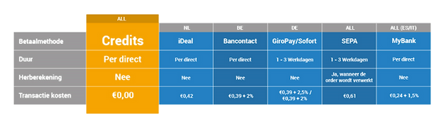 betaalmethodes cryptocurrencies.png