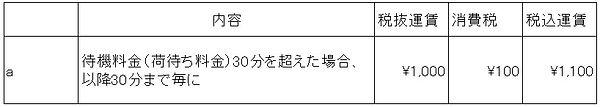 赤帽料金2-3.jpg
