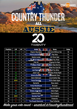 Country Thunder All Aussie 20 171220.png