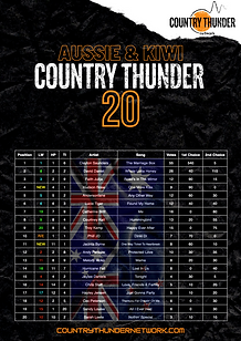 Country Thunder All Aussie 20 180321.png