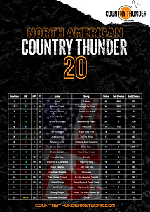 Country Thunder North American 20 180321