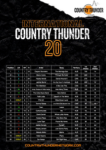 Country Thunder 20 290421.png