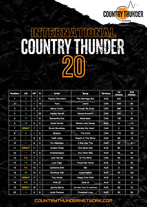 Country Thunder 20 180321.png