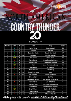Country Thunder North American 20 171220