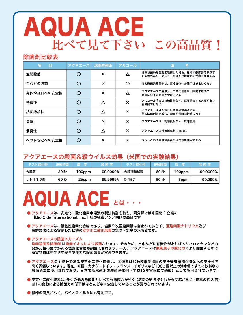 アクアエース-サイト-Ver.5-8.png