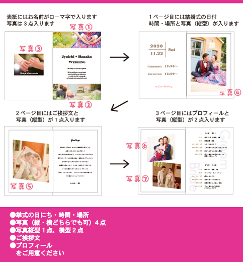 印刷箇所詳細 7-B.png