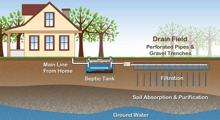 septic-tank-web
