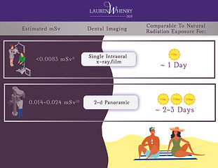 dentalxray-Infographic-Print-11085cmyk.j