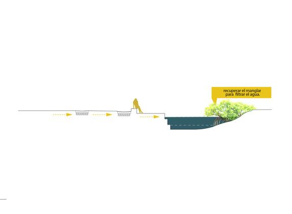 Detalhe de drenagem envolvente para o canal