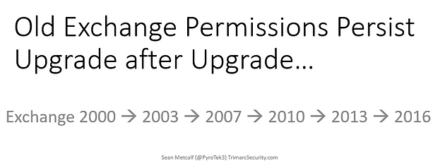Mitigating Exchange Permission Paths to Domain Admins in