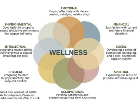 Watching Your Wellness