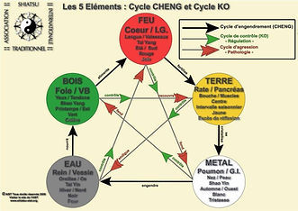 Cycle de Ko.jpg