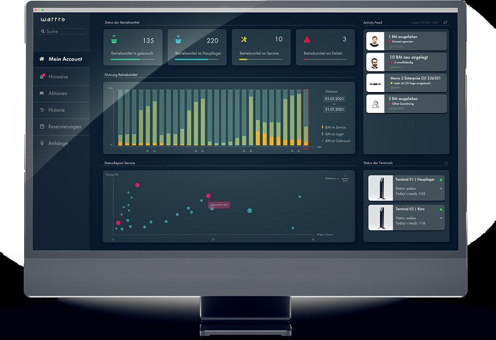 Die Übersicht von Reportings am Wattro Dashboard hilft bei täglichen und langfristigen Entscheidungen.