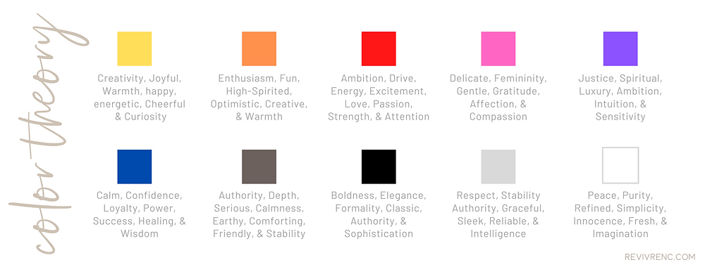 color personality chart