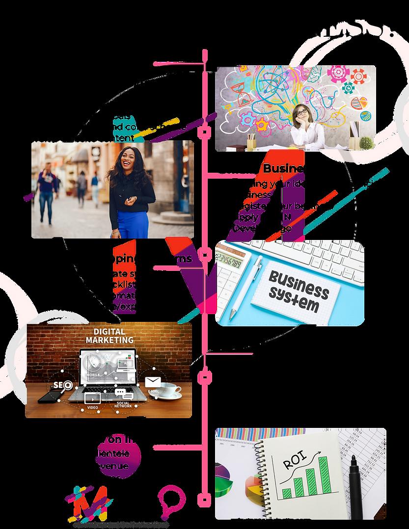 MIND Roadmaps 2021 (3).png