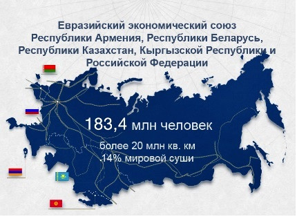 Развитие рынка крупного рогатого скота в Евразийском экономическом союзе
