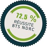72,5%_de_réussite_BTS_NDRC.png
