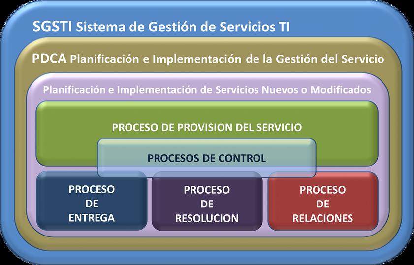 SGSTI-1024x656.png