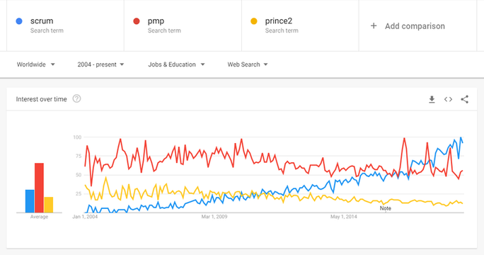 google-trend-1.png