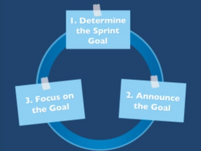 Meaningful Sprint Goals