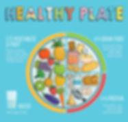healthy plate.jpg