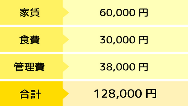 利用料金テーブル.png