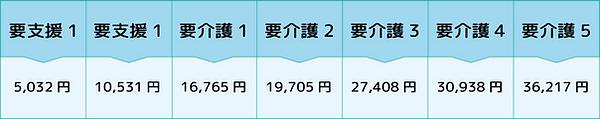 介護保険テーブル 川島田.png