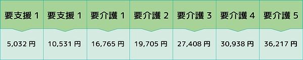 介護保険テーブル 富士の郷.png