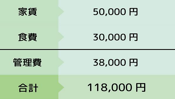 利用料金テーブル 富士の郷.png