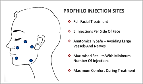 profhilo-bap-injections-expert-clinic-ox
