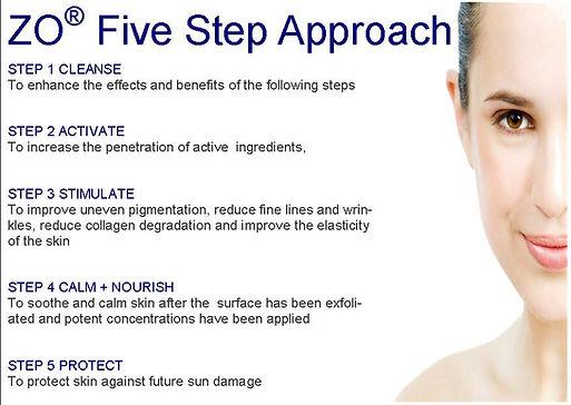 5 step ZO.jpg