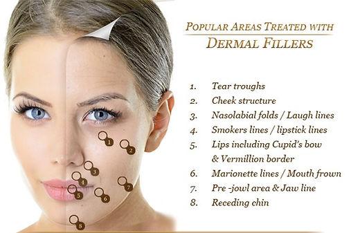 dermal-filler-Juvederm-Lip augmentation-cheeks enhancement