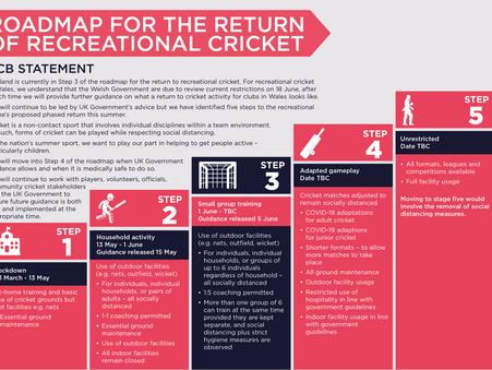ECB RELEASE ROADMAP FOR THE RETURN OF RECREATIONAL CRICKET