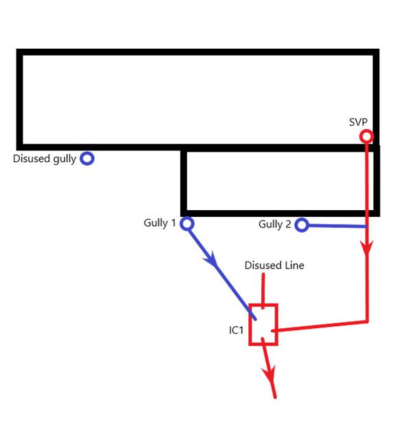CCTV Survey Report 1-3 bedroom house