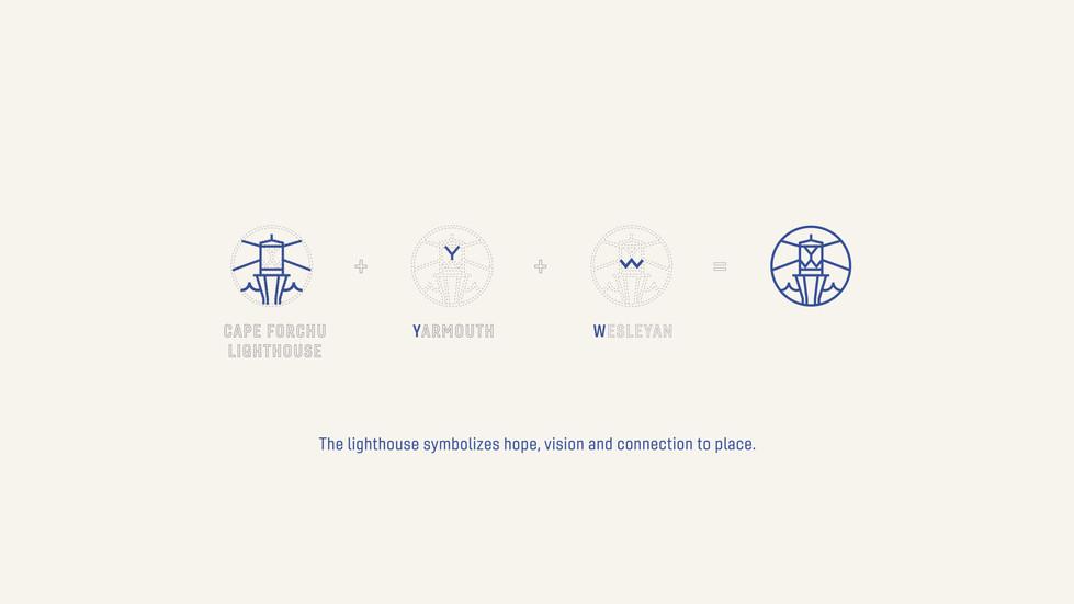Yarmouth Concept Web Layout - FINAL-07.j