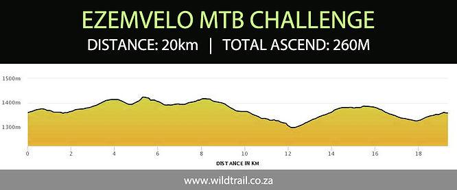 Route profile - 20km.jpg