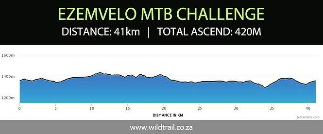 Route profile - 40km.jpg