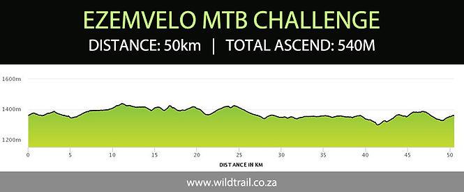 Route profile - 50km.jpg