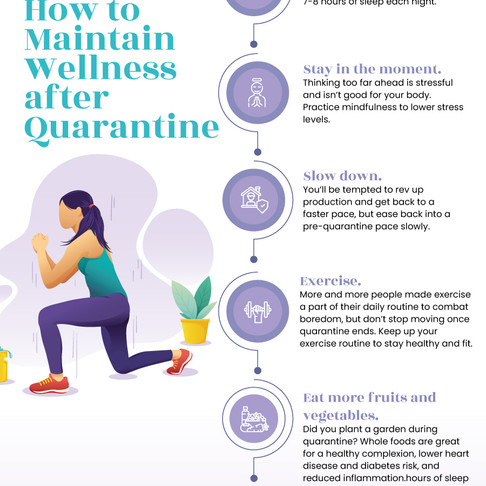 How to Maintain Wellness after Quarantine