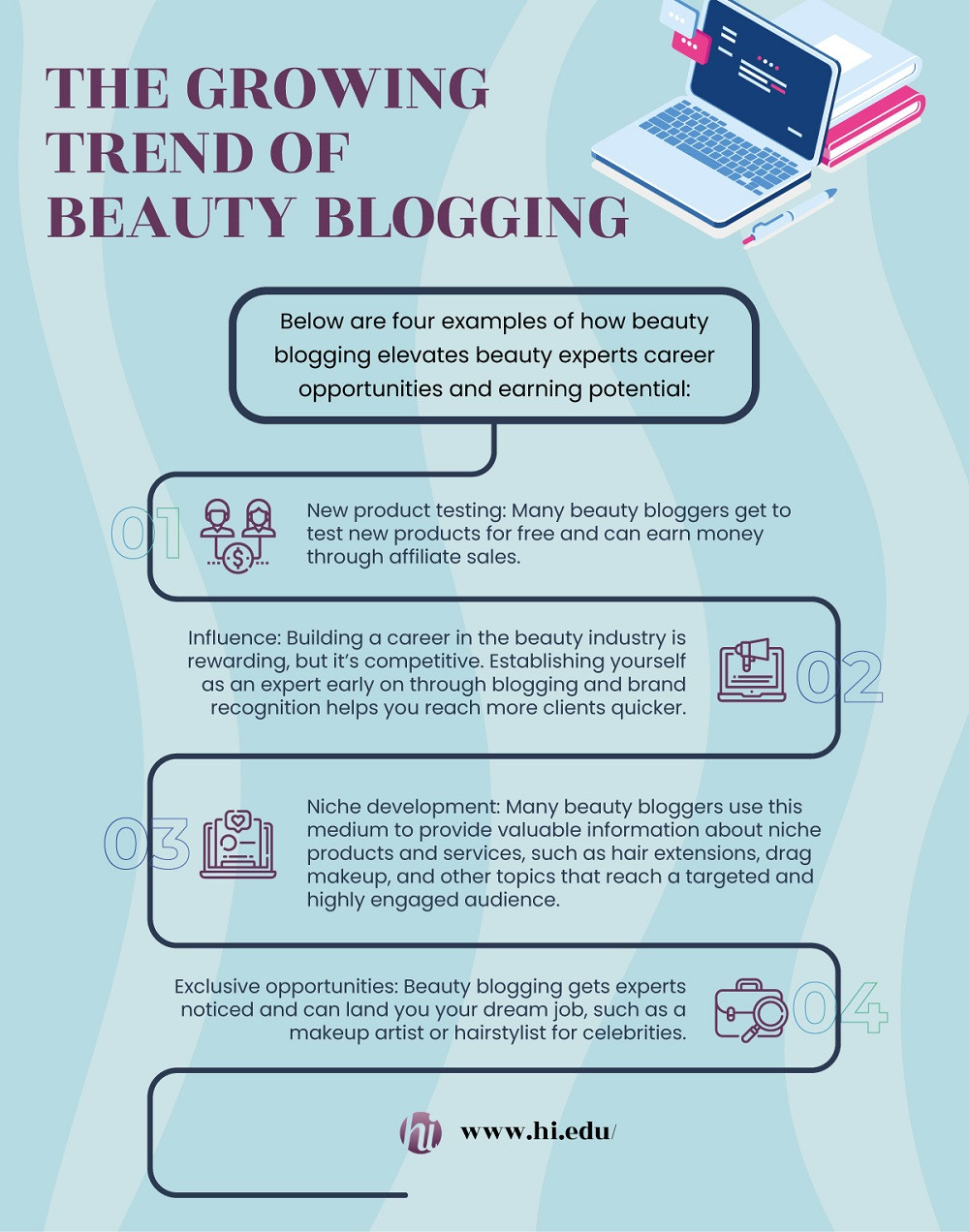 The Growing Trend of Beauty Blogging