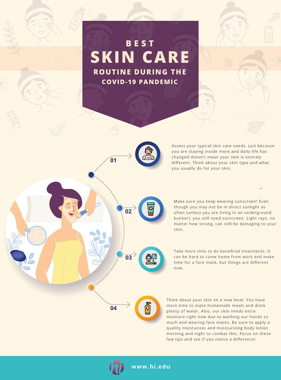 Best Skin Care Routine during the COVID-19 Pandemic