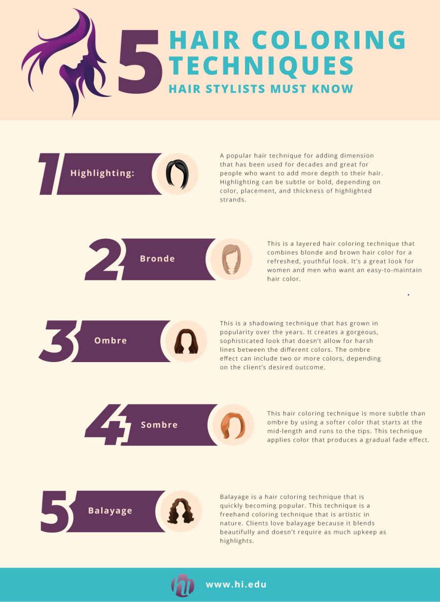 5 Hair Coloring Techniques Hair Stylists Must Know