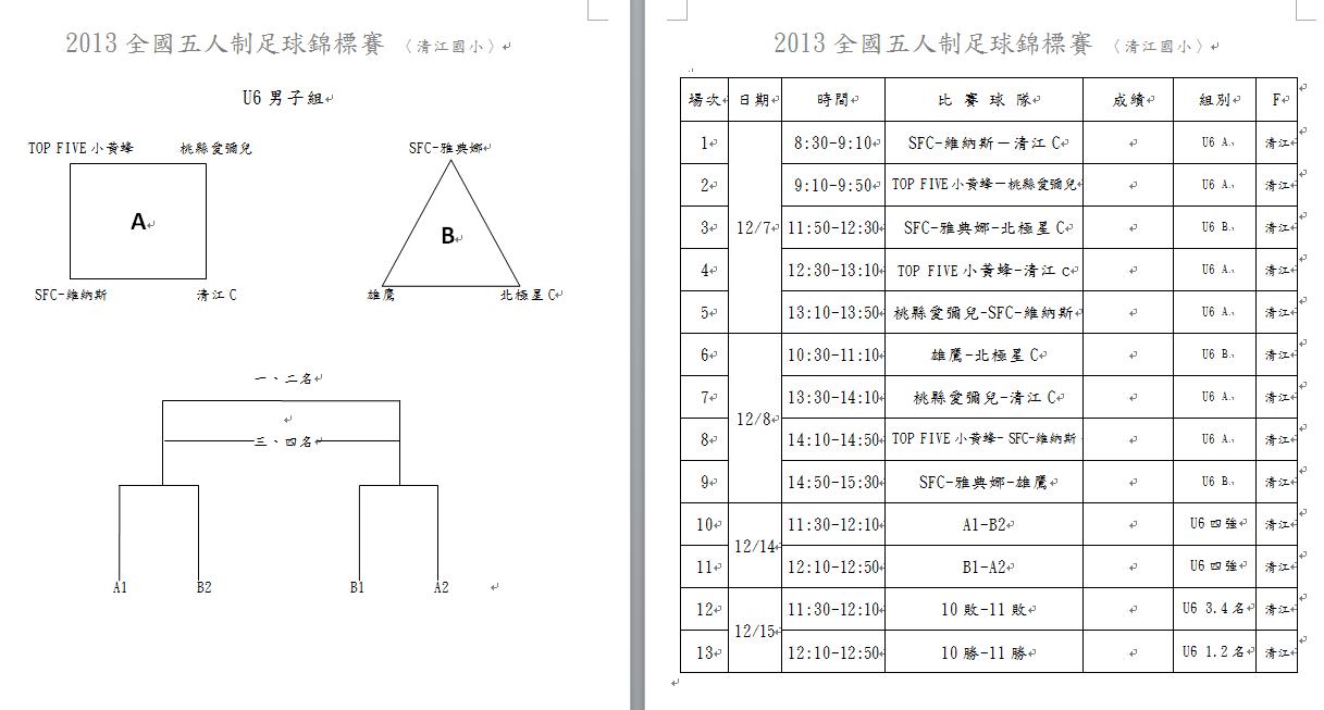 U6全國賽程表