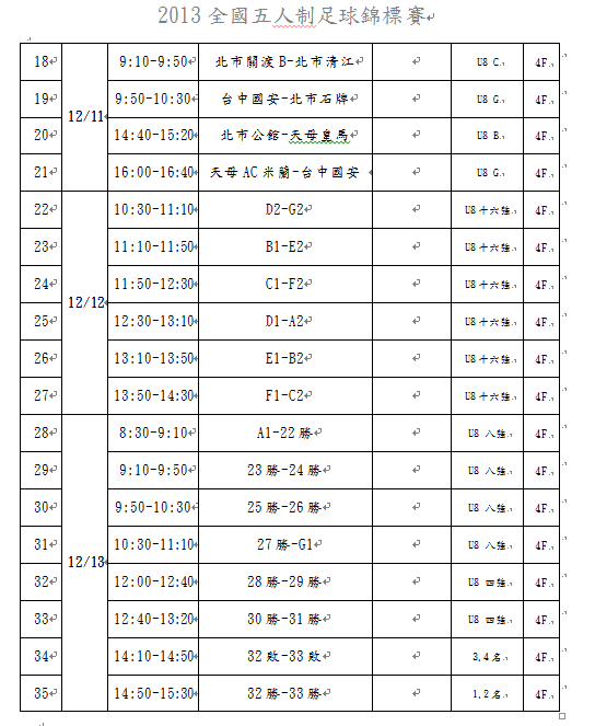 U8全國(2)