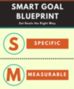 SMART Goal Blueprint