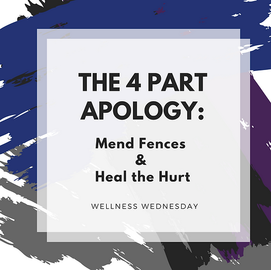 Title of the Resource: The 4 Part Apology